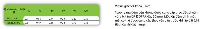 ISOPAR 3 800x117 1 - TẤM VÁCH CÁCH NHIỆT KIỂU GIẤU VÍT / GP ISOPAR