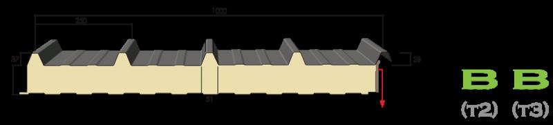 GP 5 ROOFING  1 800x181 1 - TẤM LỢP MÁI 3 SÓNG - 5 SÓNG  / GP 3 ROOFING - GP 5 ROOFING