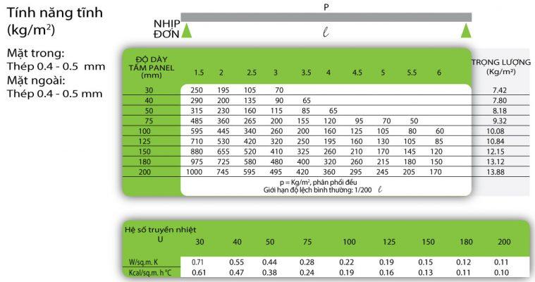 gp isofarm 3 759x400 1 - TẤM LỢP MÁI DÙNG TRONG TRANG TRẠI / GP ISOFARM