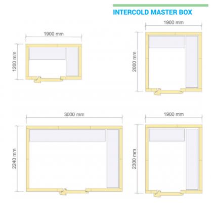 011. CỬA PANEL INTERCOLD Hình ảnh kích thước tham khảo của INTERCOLD MASTER BOX SPT 18 417x400 - CỬA PANEL INTERCOLD