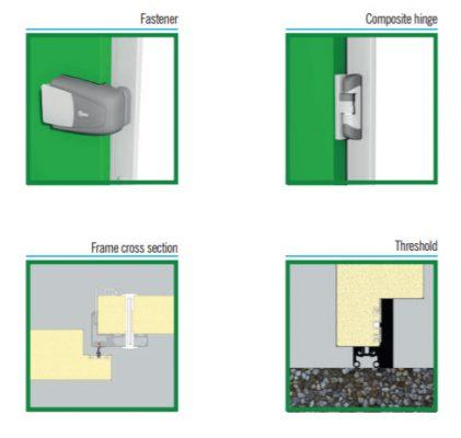003. Cửa panel kho lạnh SPT 02 421x400 - Home
