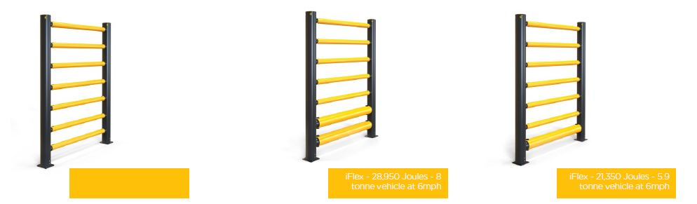 High Level Barriers (Thanh chắn nhiều tầng)